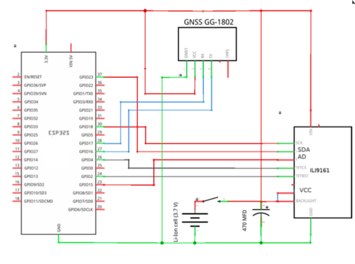 ESP32 (Non-Standard) GPS Receiver | Electronics For You