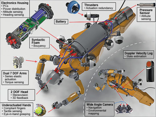 OceanOne ROV for deep-sea exploration