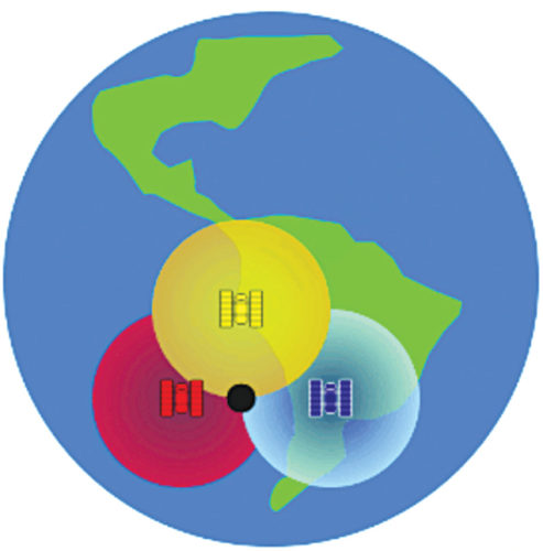 Fig. 1: Three spheres representing the coverage areas of three different satellites