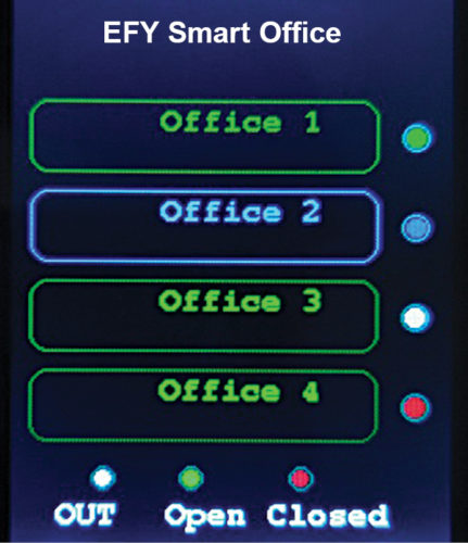 Fig. 6: Screenshot of the notification when someone is out of office room 3
